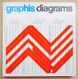 Graphis Diagrams : The graphic visualization of abstract data