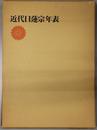 近代日蓮宗年表 日蓮聖人第700遠忌記念