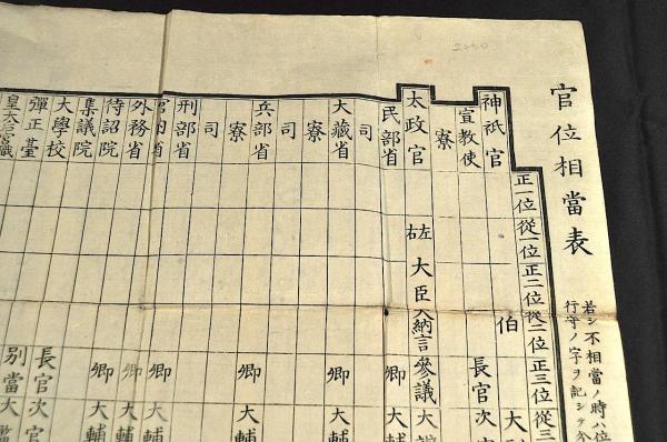 官位相當表 / 名雲書店 / 古本、中古本、古書籍の通販は「日本の古本屋 ...