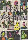 日本近代美術事件史